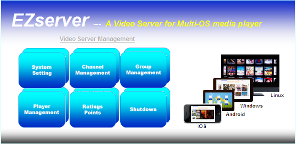 EZserver is a video server for Android, Apple, Linux and Windows media players