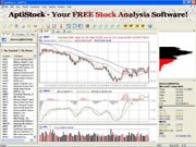 AptiStock is the FREE stock market analysis software developed for every level of trader