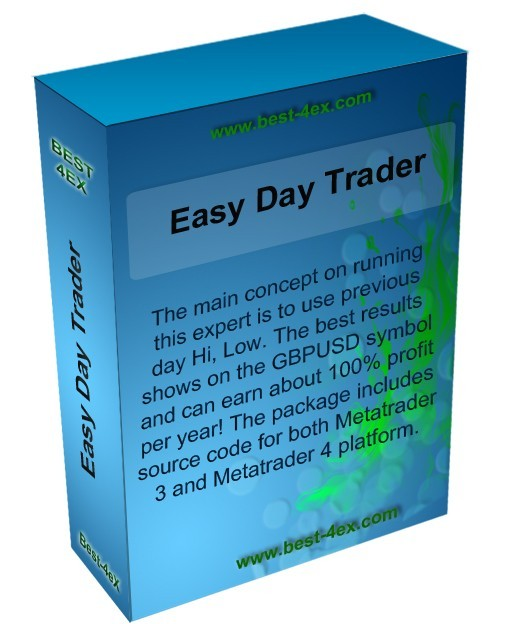 Forex companies for sale