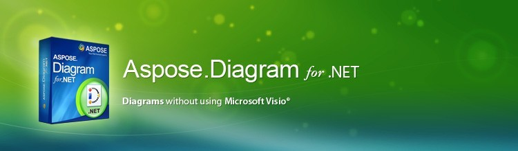 Aspose.Diagram for .NET. .net Class Library For Visio S Add Shape To Visio Diagram Applications.