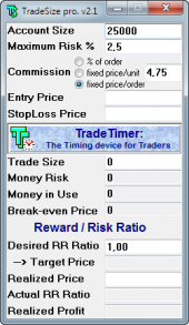 TradeSize pro. Comfort Level Stress Free Tradeing Trade Size Calculator.